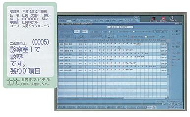 (左)受診カード・(右)エスコートシステム