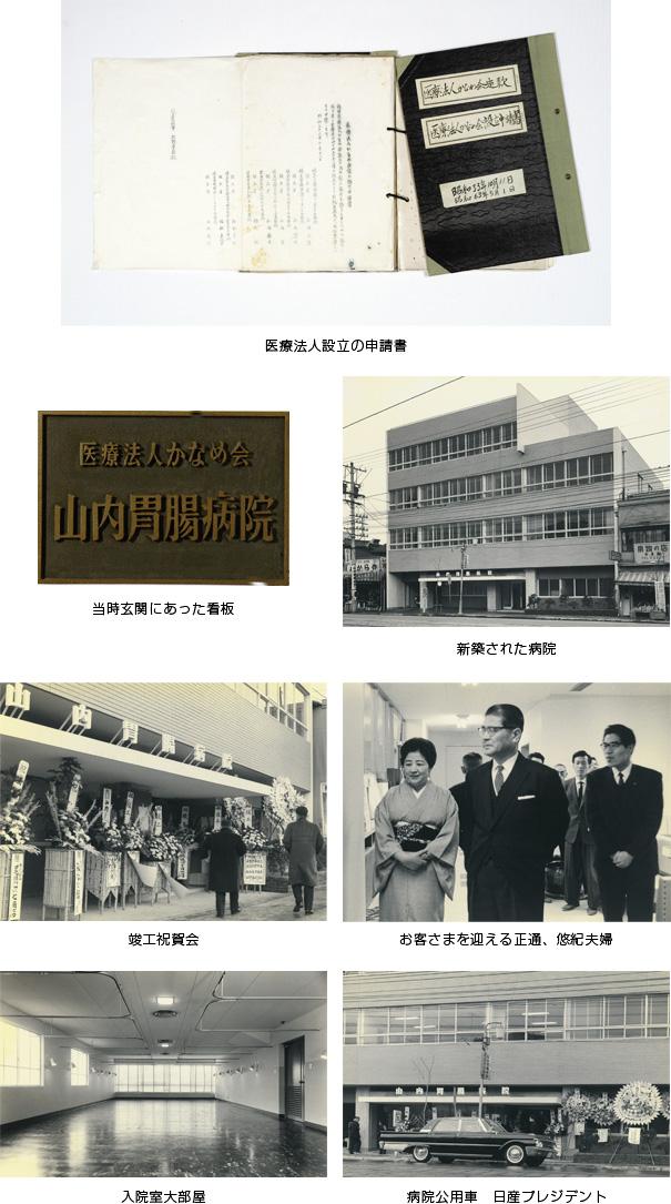 1960~1964年(昭和35年~昭和39年)
