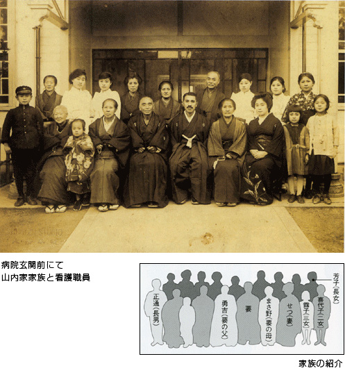 1912~1925年(大正時代)